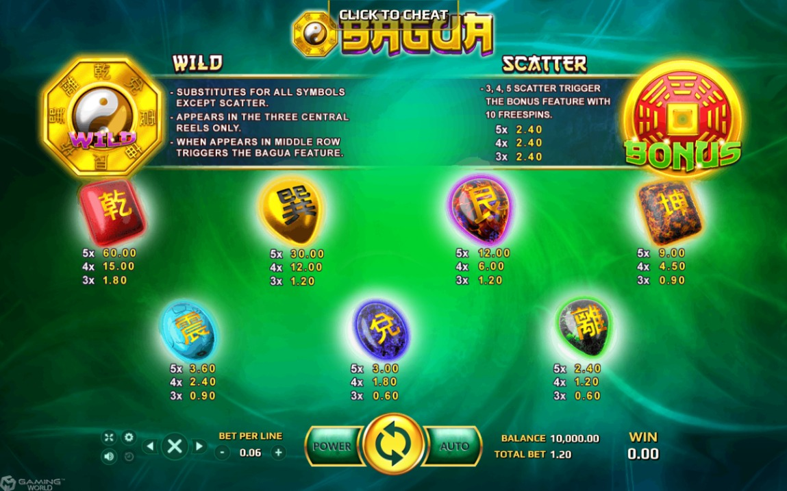 Slot Bagua Joker Gaming
