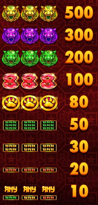 Slot Triple Tigers di Joker123 Apk